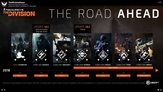 The Division 2